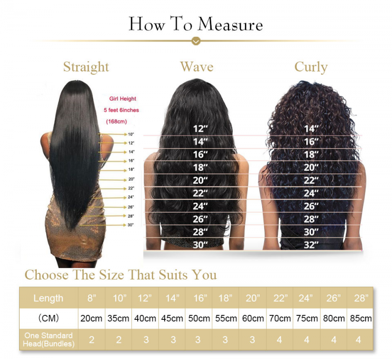 Weave-Hair-Lenght-Chart