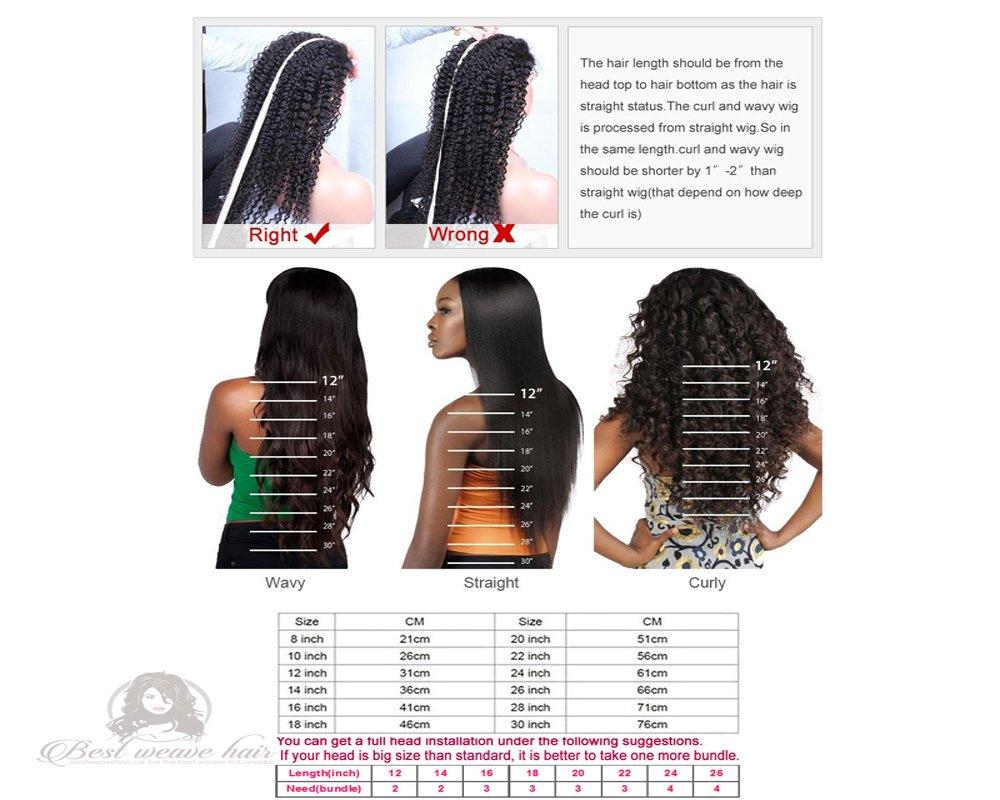 Weave-Hair-Lenght