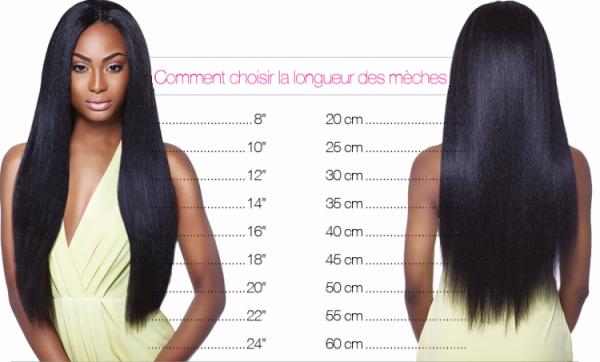 comment-choisir-la-longueur-des-extensions-de-cheveux